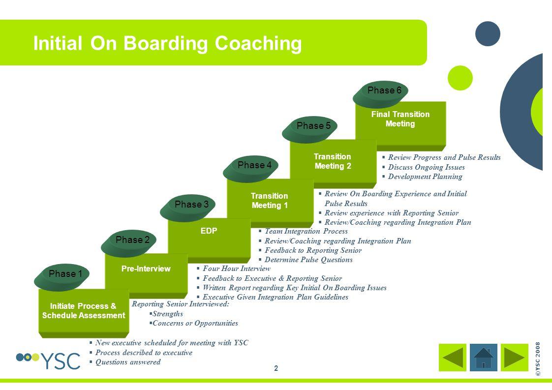 Initial On Boarding Coaching