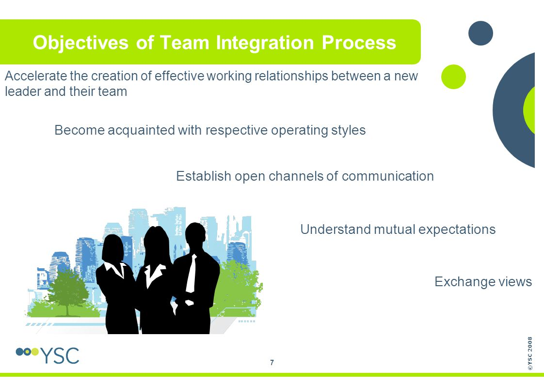 Objectives of Team Integration Process