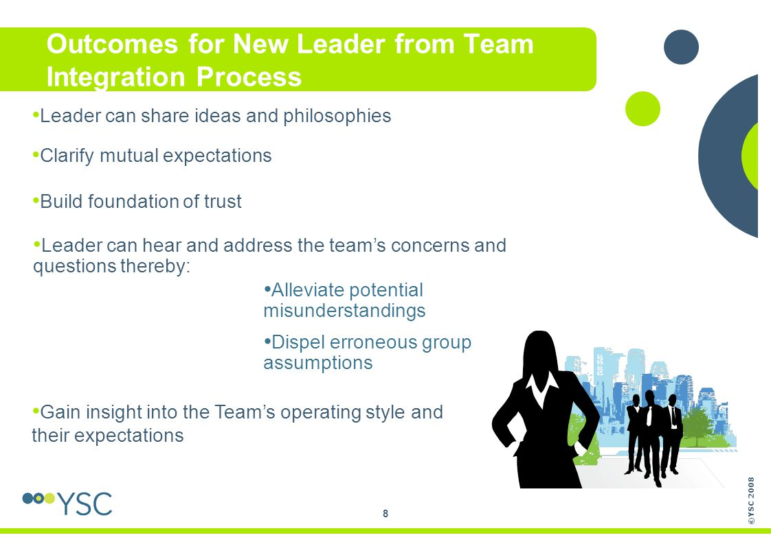 Outcomes for New Leader from Team Integration Process