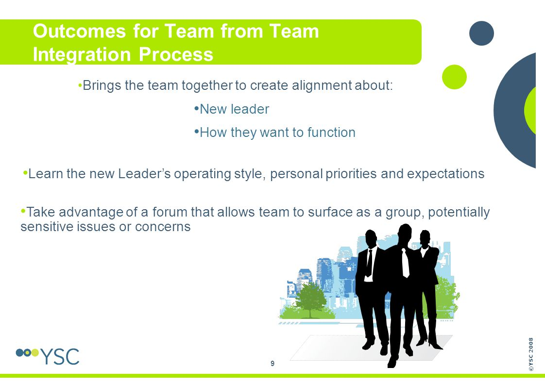 Outcomes for Team from Team Integration Process