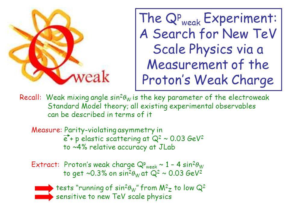 The Qpweak Experiment: