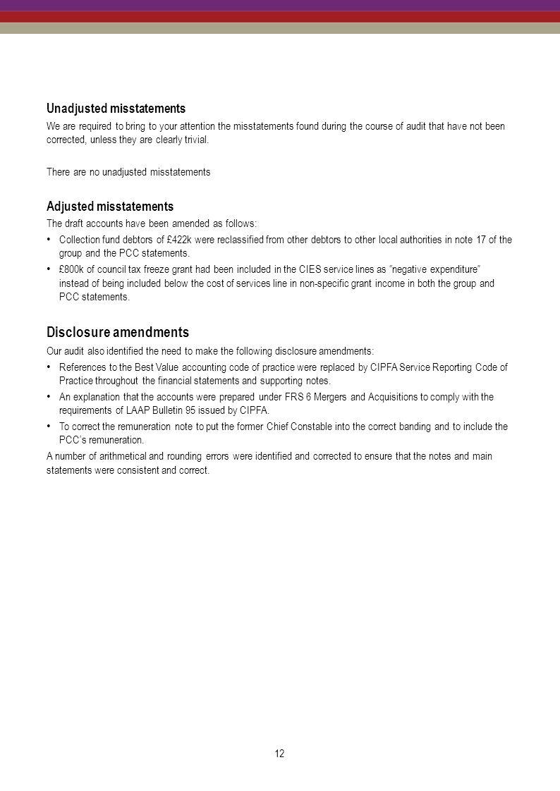 Disclosure amendments