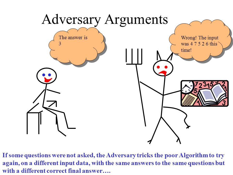 Adversary Arguments Wrong! The input was 4 7 5 2 6 this time! The answer is 3.