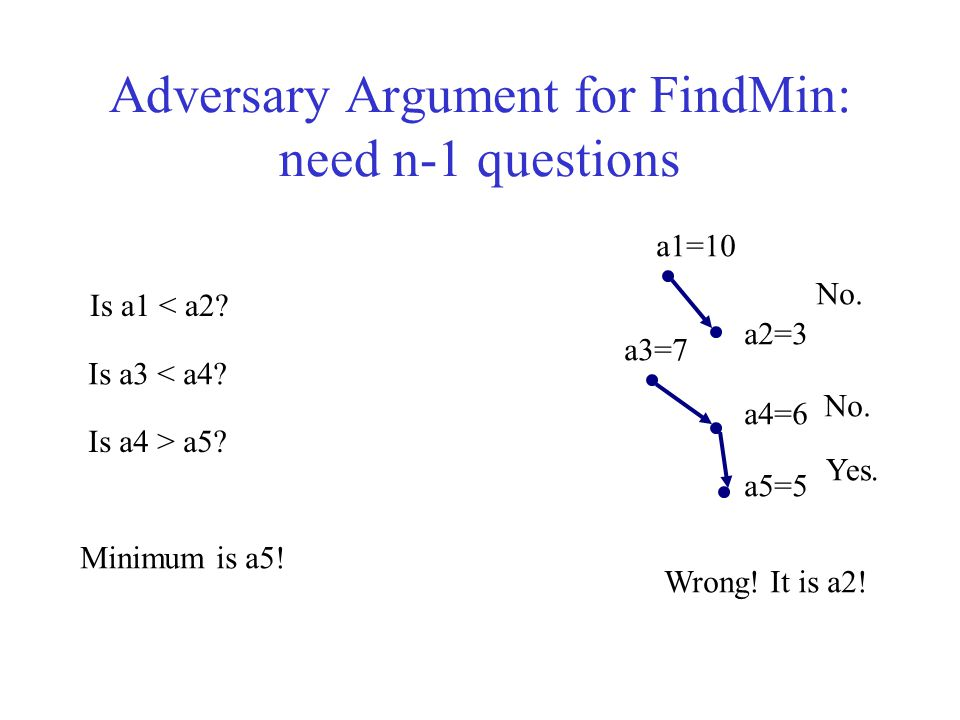 Adversary Argument for FindMin: need n-1 questions