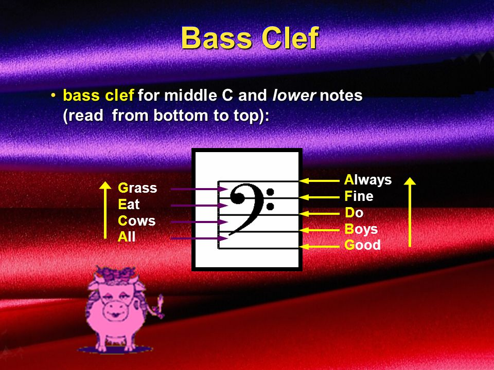 Bass Clef bass clef for middle C and lower notes (read from bottom to top): Always. Grass. Fine.
