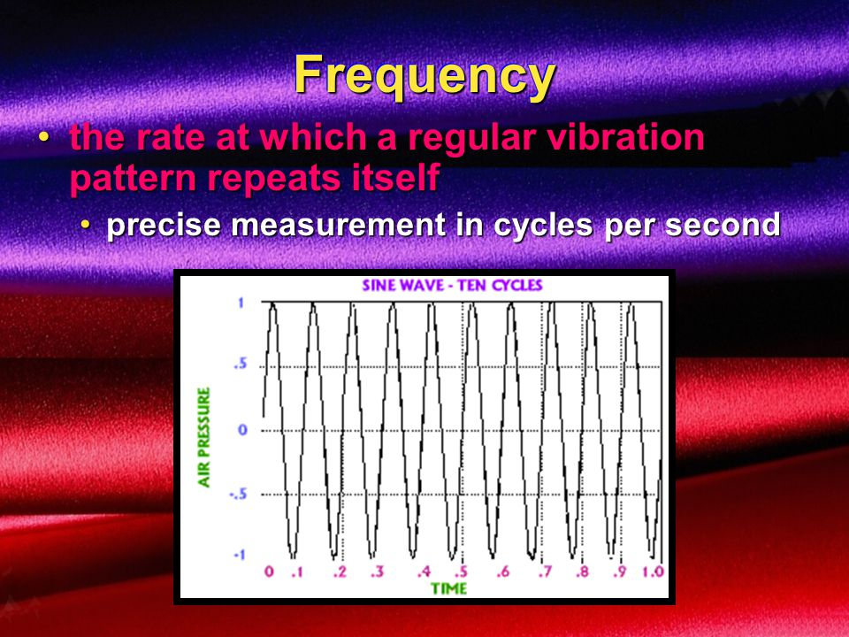 Frequency the rate at which a regular vibration pattern repeats itself