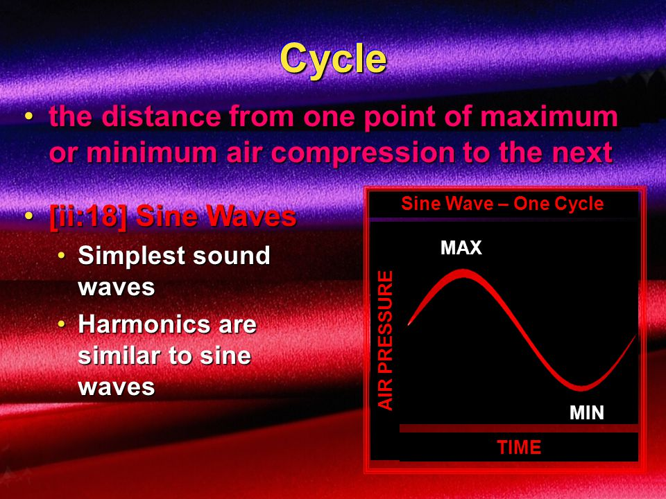 Cycle the distance from one point of maximum or minimum air compression to the next. TIME. AIR PRESSURE.