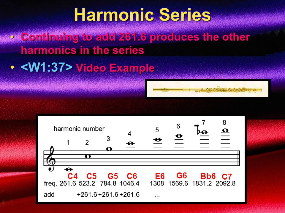 Harmonic Series <W1:37> Video Example