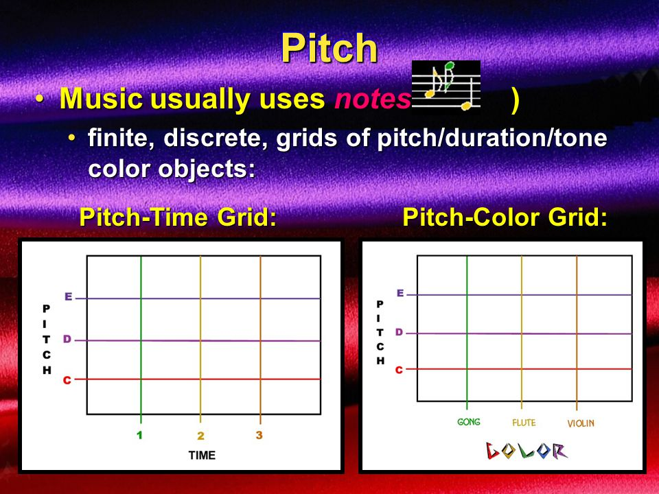Pitch Music usually uses notes ( )