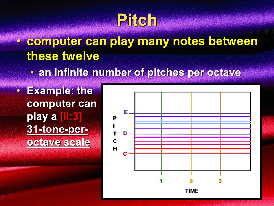 Pitch computer can play many notes between these twelve