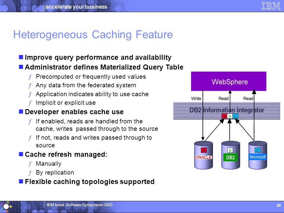 Heterogeneous Caching Feature