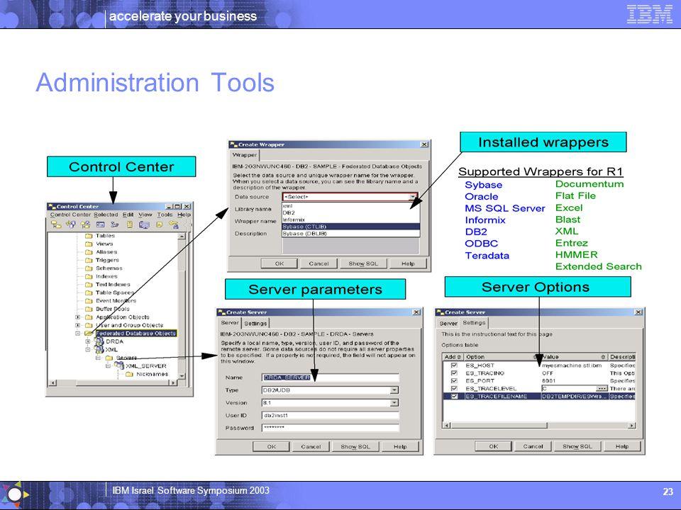 Administration Tools