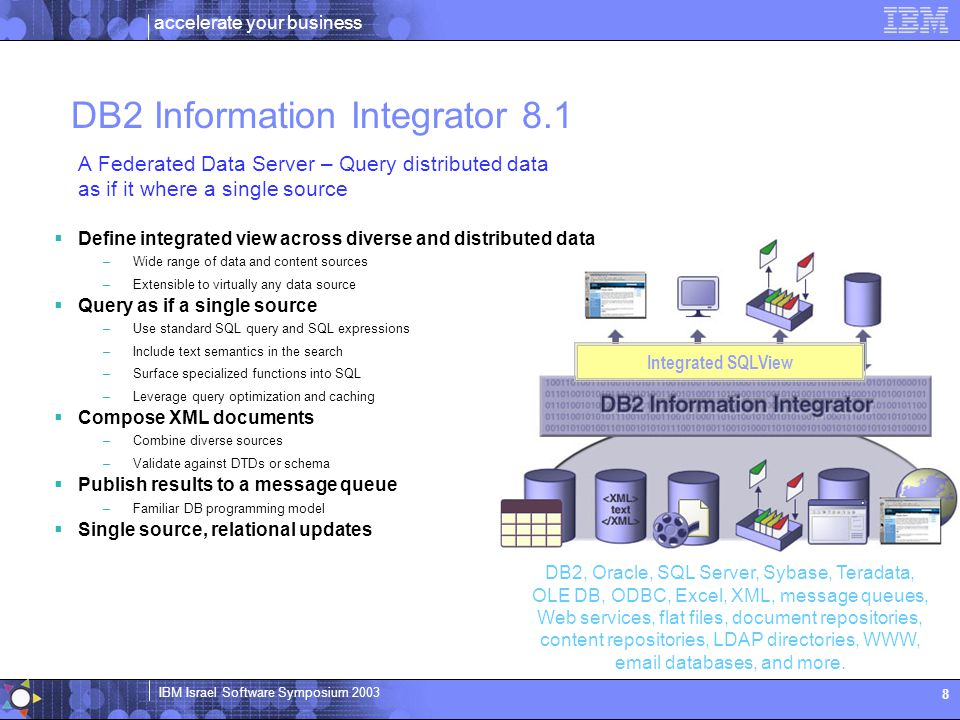DB2 Information Integrator 8.1