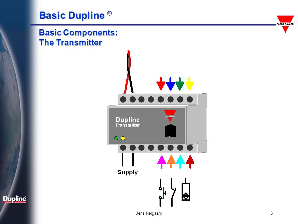 Basic Components: The Transmitter