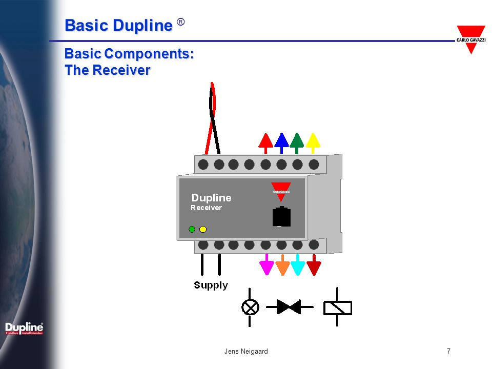 Basic Components: The Receiver