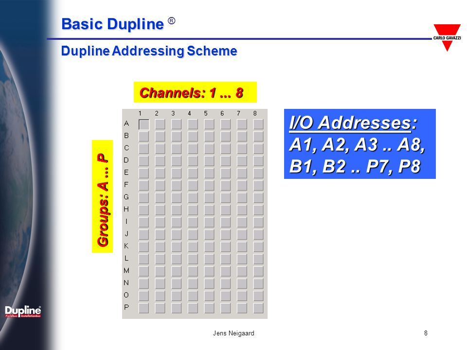 I/O Addresses: A1, A2, A3 .. A8, B1, B2 .. P7, P8