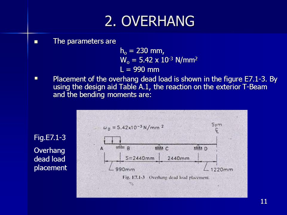 2. OVERHANG The parameters are ho = 230 mm, Wo = 5.42 x 10-3 N/mm2