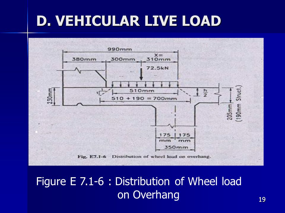 D. VEHICULAR LIVE LOAD Figure E : Distribution of Wheel load on Overhang