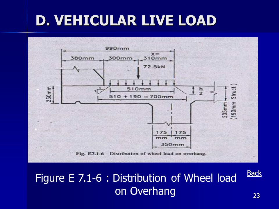 D. VEHICULAR LIVE LOAD Back Figure E 7.1-6 : Distribution of Wheel load on Overhang