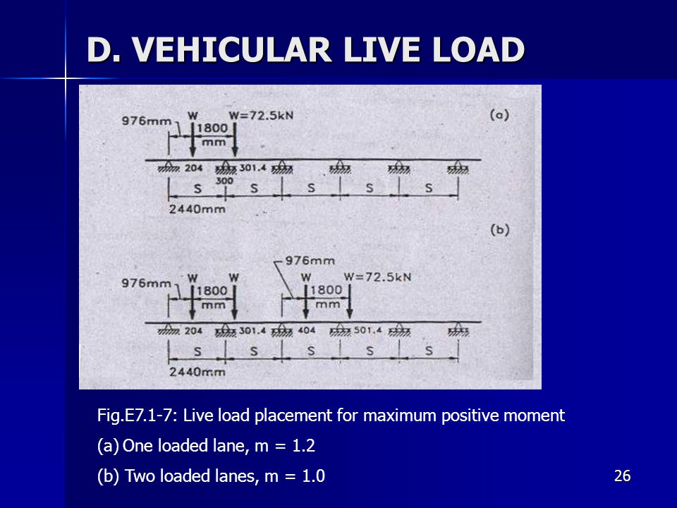 D. VEHICULAR LIVE LOAD Fig.E7.1-7: Live load placement for maximum positive moment. One loaded lane, m = 1.2.
