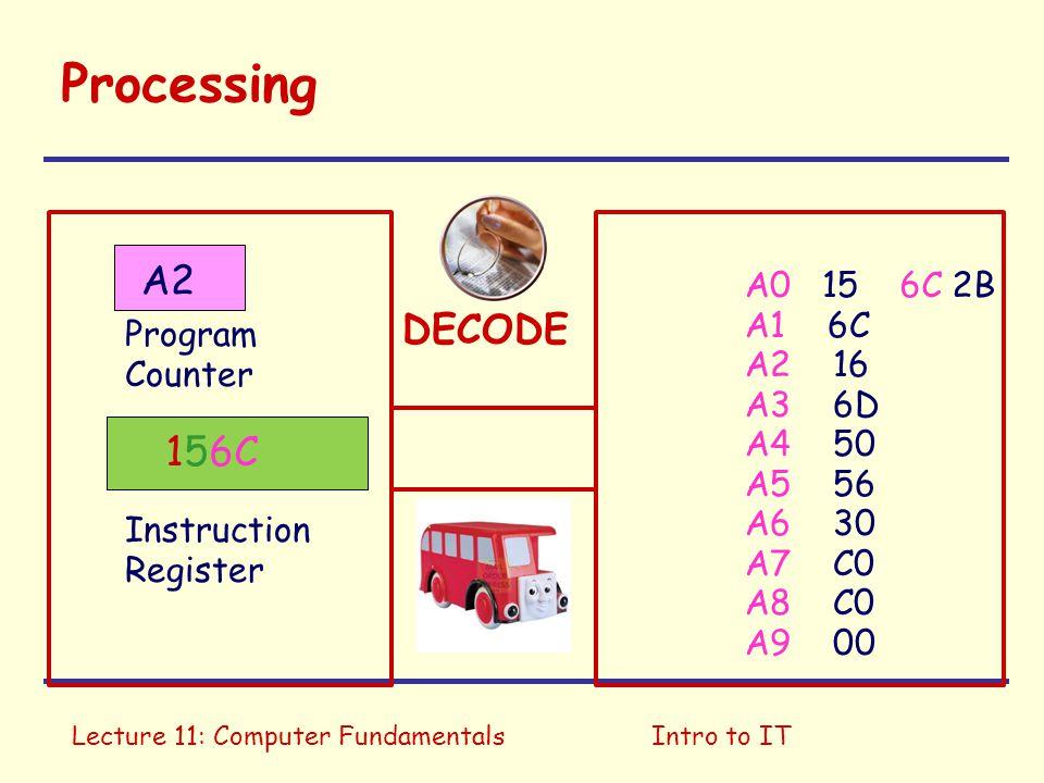 Processing A2 DECODE 156C A0 15 A1 6C A2 16 A3 6D A4 50 A5 56 A6 30