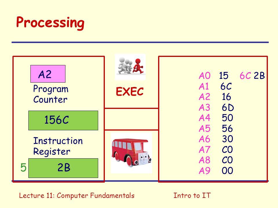 Processing A2 EXEC 156C 5 2B A0 15 A1 6C A2 16 A3 6D A4 50 A5 56 A6 30