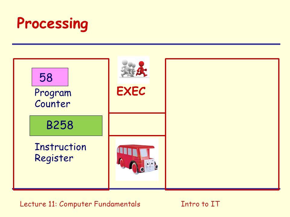 Processing 58 EXEC B258 Program Counter Instruction Register