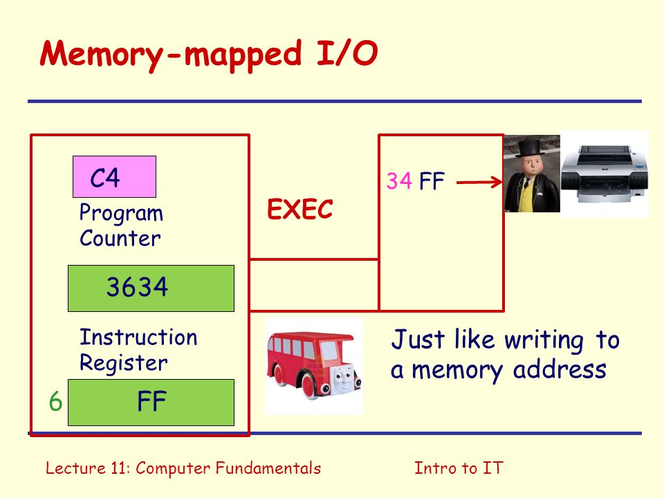 Memory-mapped I/O C4 EXEC 3634 Just like writing to a memory address 6