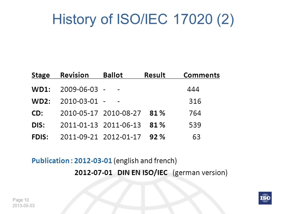 History of ISO/IEC 17020 (2) Stage Revision Ballot Result Comments