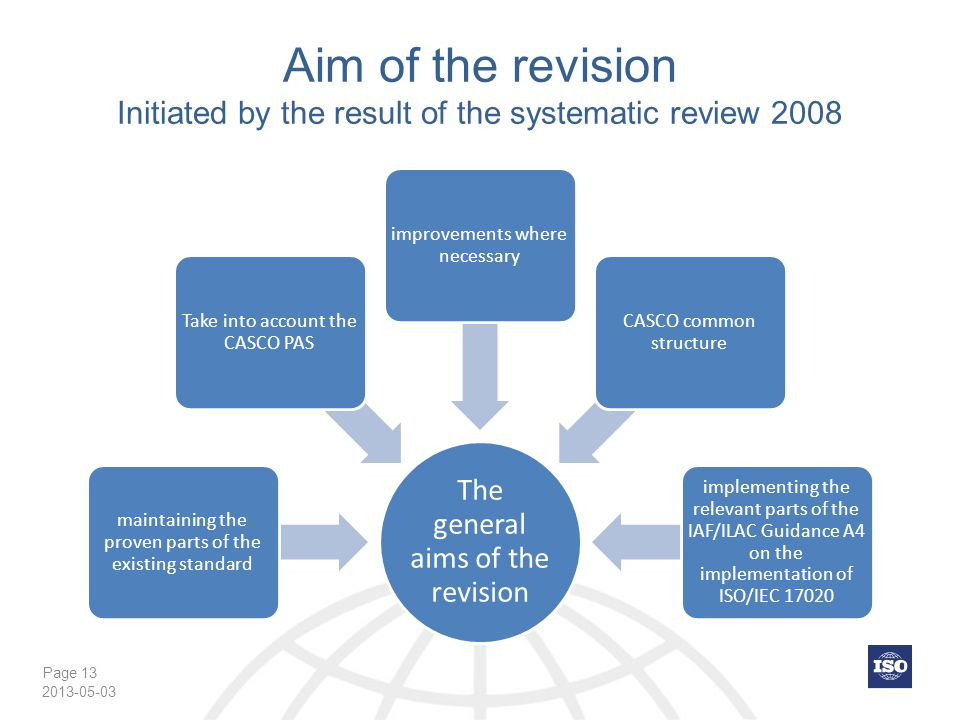 Aim of the revision Initiated by the result of the systematic review 2008