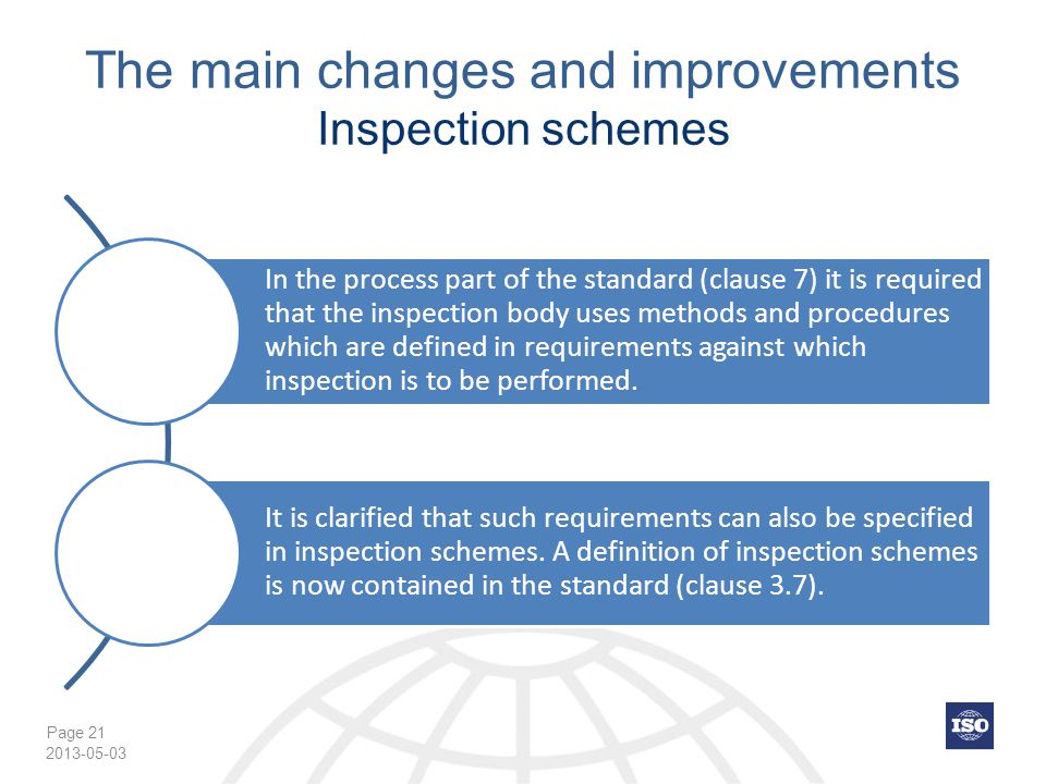 The main changes and improvements Inspection schemes