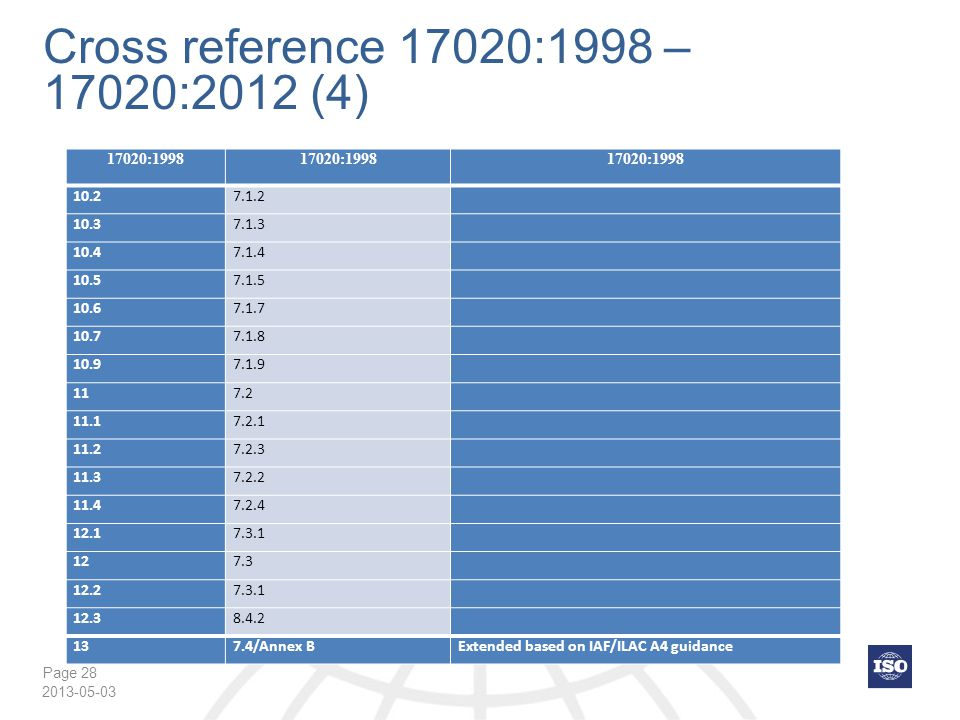 Cross reference 17020:1998 – 17020:2012 (4) 17020:1998 10.2 7.1.2 10.3