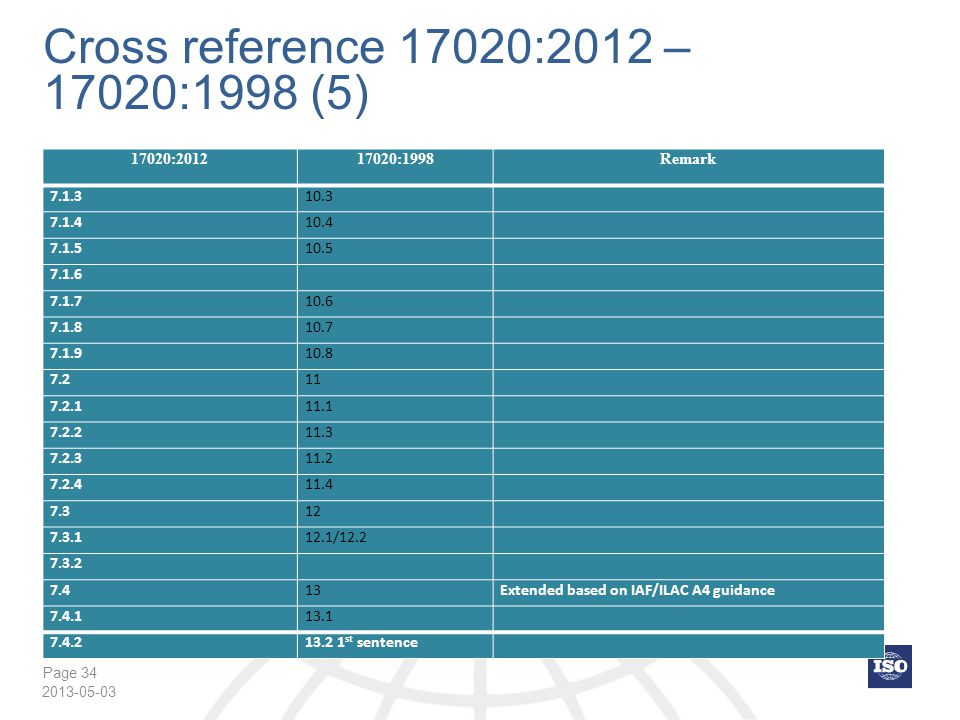 Cross reference 17020:2012 – 17020:1998 (5) 17020:2012 17020:1998