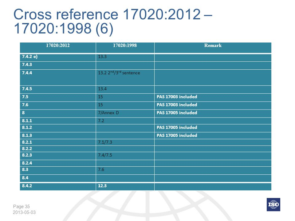 Cross reference 17020:2012 – 17020:1998 (6) 17020:2012 17020:1998
