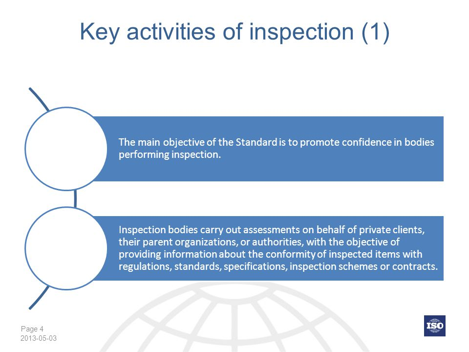 Key activities of inspection (1)