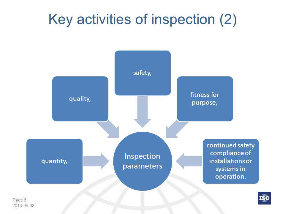 Key activities of inspection (2)