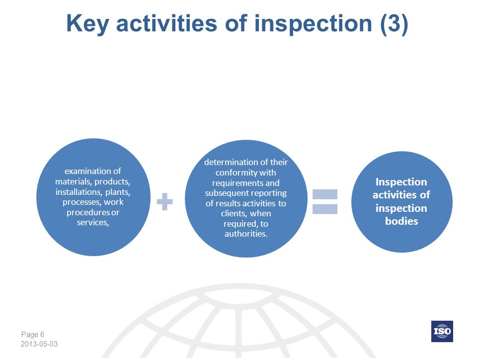 Key activities of inspection (3)