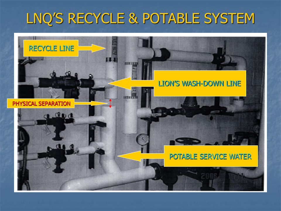 LNQ'S RECYCLE & POTABLE SYSTEM