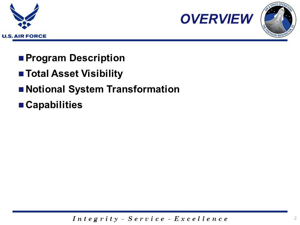 OVERVIEW Program Description Total Asset Visibility