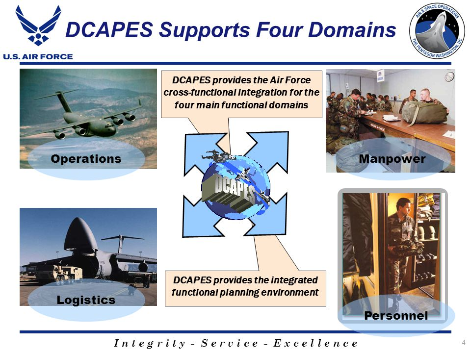 DCAPES Supports Four Domains