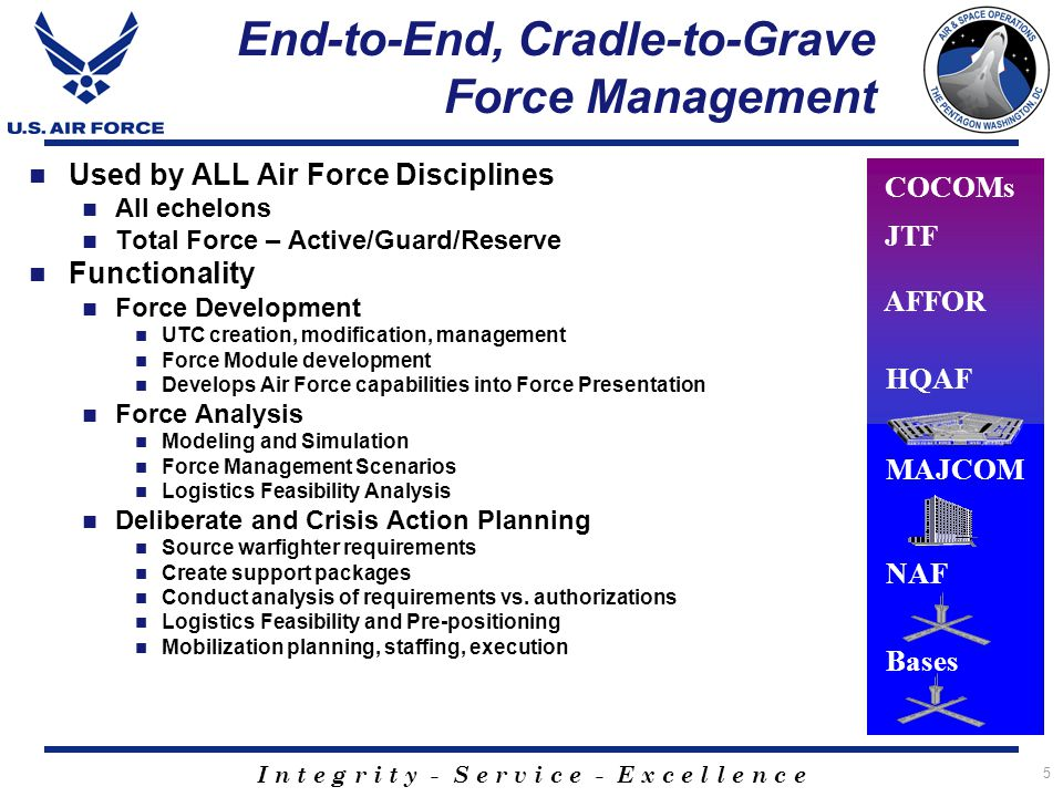 End-to-End, Cradle-to-Grave Force Management