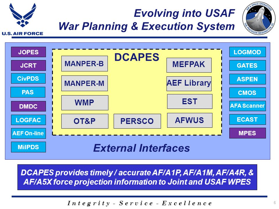 Evolving into USAF War Planning & Execution System