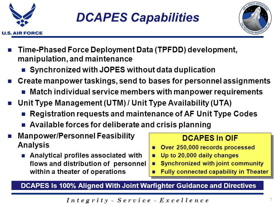 DCAPES Is 100% Aligned With Joint Warfighter Guidance and Directives