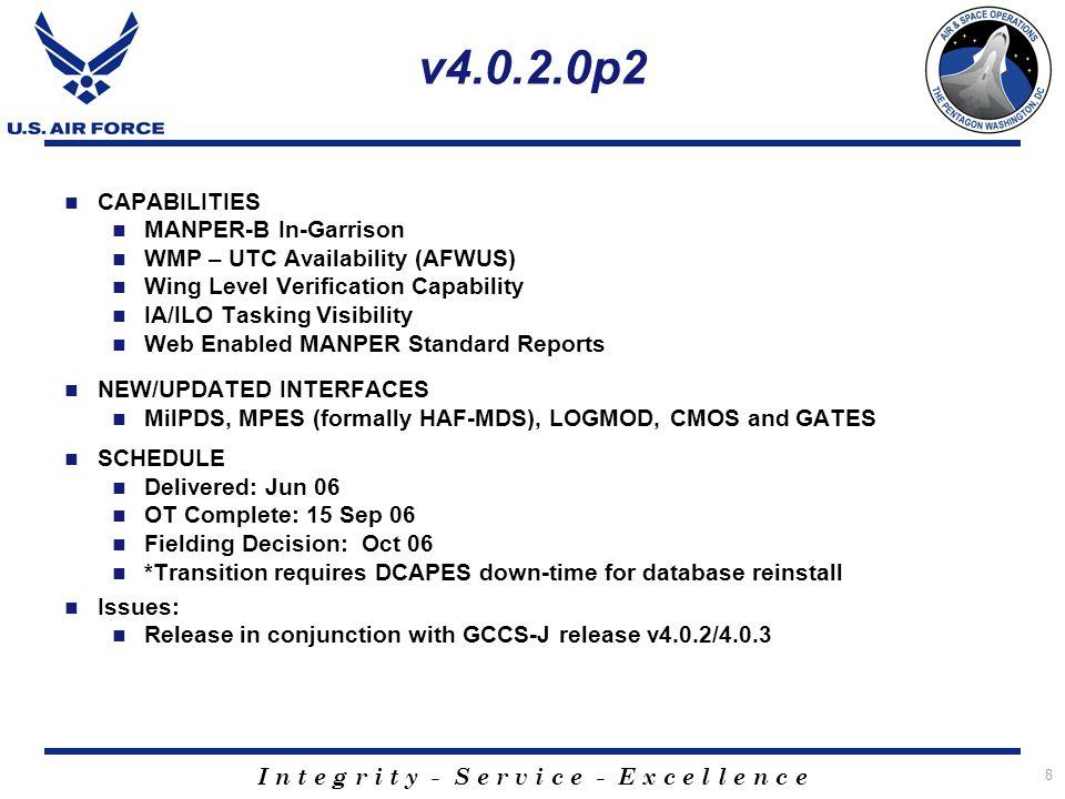 v4.0.2.0p2 CAPABILITIES MANPER-B In-Garrison