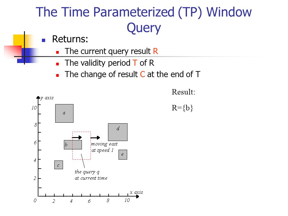 The Time Parameterized (TP) Window Query