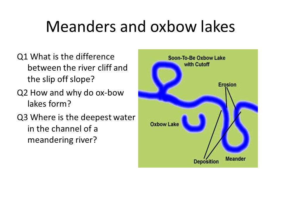 Water (hydrological) cycle - ppt video online download
