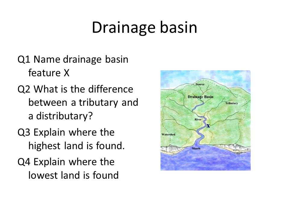 Drainage basin Q1 Name drainage basin feature X