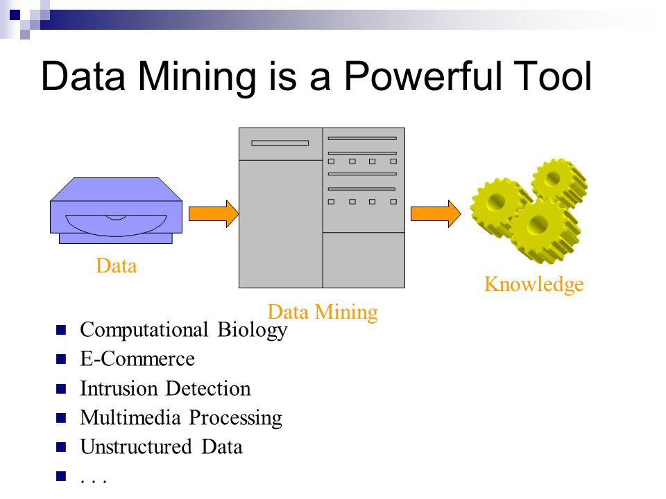 Data Mining is a Powerful Tool