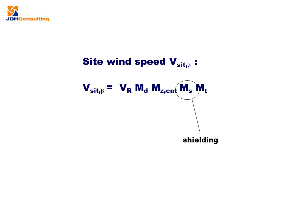 Site wind speed Vsit, : Vsit, = VR Md Mz,cat Ms Mt shielding