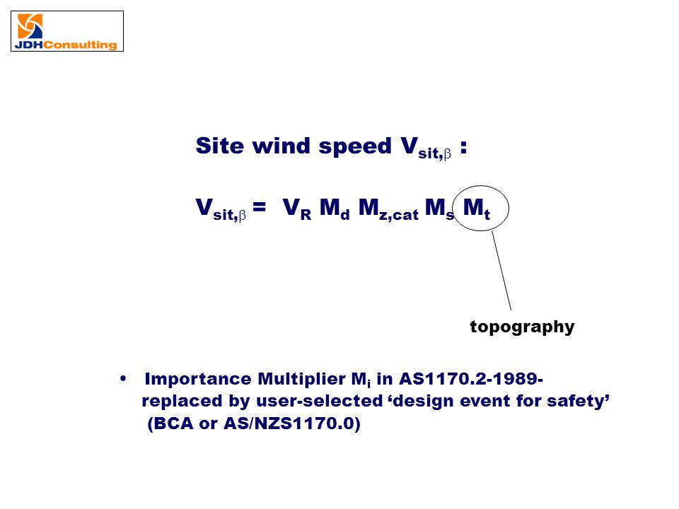 Site wind speed Vsit, : Vsit, = VR Md Mz,cat Ms Mt topography